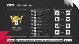 [PL] Rainbow Six Polish Masters 2021 - Playday #12