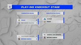 Play-In Knockouts Day 1 | Worlds 2021