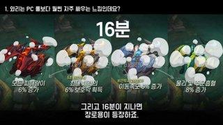 [와일드 리프트]2021 Wild Rift Champions Korea l T1 vs. LSB l Group Stage Day 1