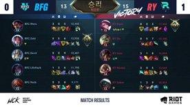 [와일드 리프트] 2021 Wild Rift Champions Korea l BFG vs. RY l Finals