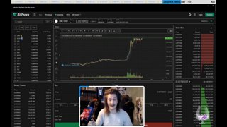 Highlight: The DEGENS 24/7 E-Bar Good Banter NFT OMI, Crypto ,Stocks, betting BTC | DOGE | GME | CHZ | ADA | XRP | ENJ | VET Elon