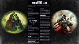 Warhammer 40,000 - Grand Tournament Final Preview, The 'Eavy Metal Show: Adepta Sororitas and Adepta Sororitas Army Lists