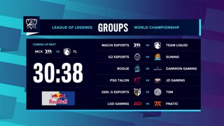 Worlds 2020 Groups: Day 2