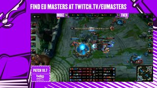 European Masters Spring 2020 | Groups | Day 3