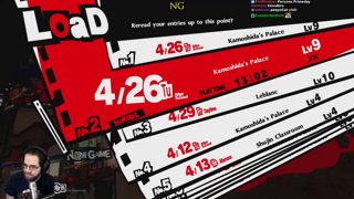 Persona 5 Royal First Playthrough (Pt. 3) - Almost Out of the Tutorial (?)