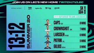SK vs. S04 | Playoffs Round 1 | LEC Summer | SK Gaming vs. Schalke 04 (2020)