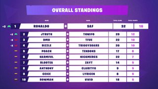 #SecretSkirmish Day 1 Kitty Highlights #5