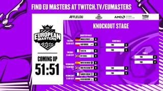 European Masters Spring 2020 | Quarterfinals | Day 1