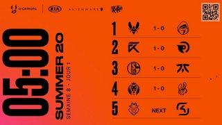 LEC Summer 2020 - W8D1