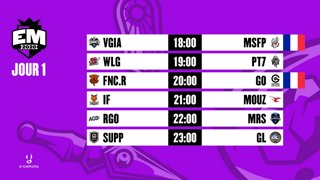 EU Masters - Groups Day 1