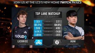 LCS Playoffs: Evil Geniuses vs. Cloud9