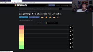 Danganronpa Tier List (April 5th 2021)