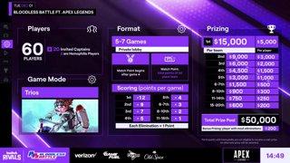 Twitch Rivals: Bloodless Battle ft. Apex Legends