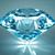 View diamondboy12's Profile