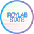 avatar for roylabstats