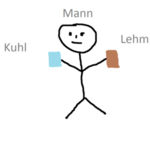 View stats for KuhlmannLehm