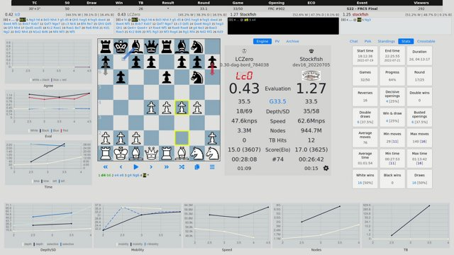 TCEC_Chess_TV - Twitch