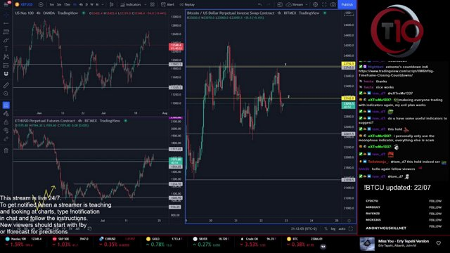 Crypto Exchanges Guide
