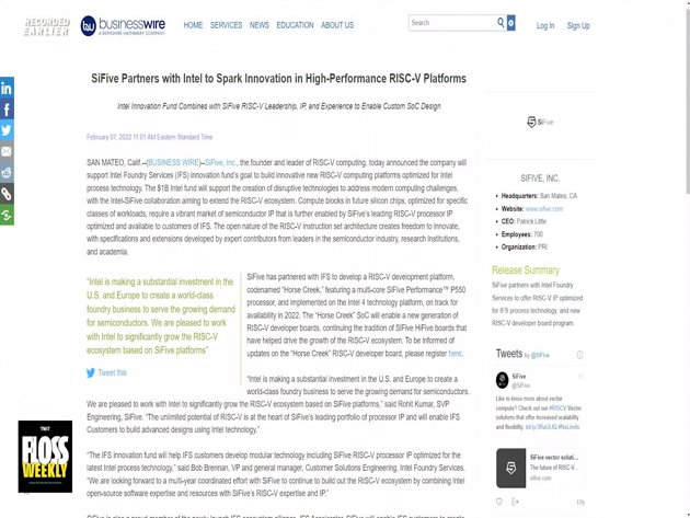 Twit Live Schedule At Http Twit Tv Cal