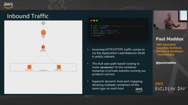 AWS Builders' Day | Deep Dive on Amazon Elastic Container Service