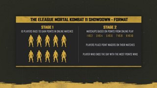 The ELEAGUE Mortal Kombat 11 Showdown returns May 8th at 5pm ET