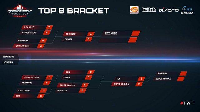 Tekken 7: UYU | LowHigh vs. Crazy | SuperAkouma - VSFighting 2019 - Losers Finals