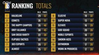 NPL Phase 3 Contenders - Week 1