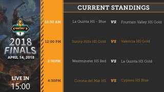 FINALS EVENT CONTINUES: Quarterfinals begin at 10:00AM! Join us on stream or at LIVE Esports Arena Santa Ana!