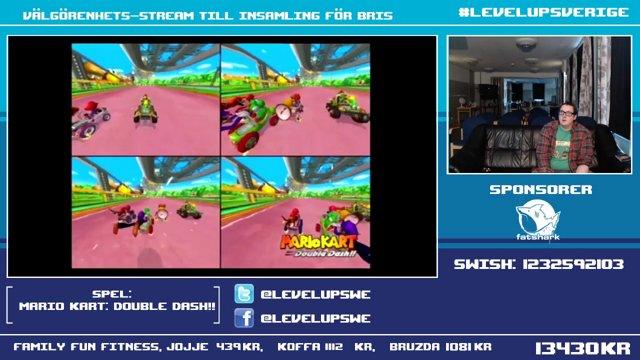 Level Up 2017 - Koffa och Bruzda - Mario Kart: Double Dash!!