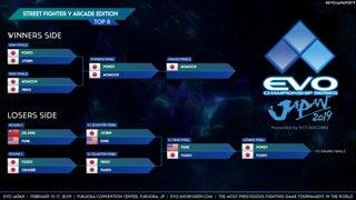 EVO Japan 2019 - Street Fighter V Losers Final - Powell vs Fuudo