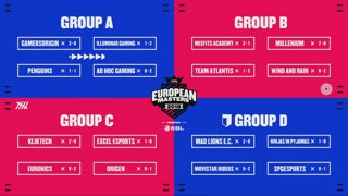 European Masters Spring Split Group Stage 2018 - Day 3