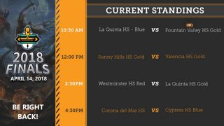FINALS EVENT CONTINUES: Quarterfinals begin at 10:00AM! Join us on stream or at LIVE Esports Arena Santa Ana! (!bracket)