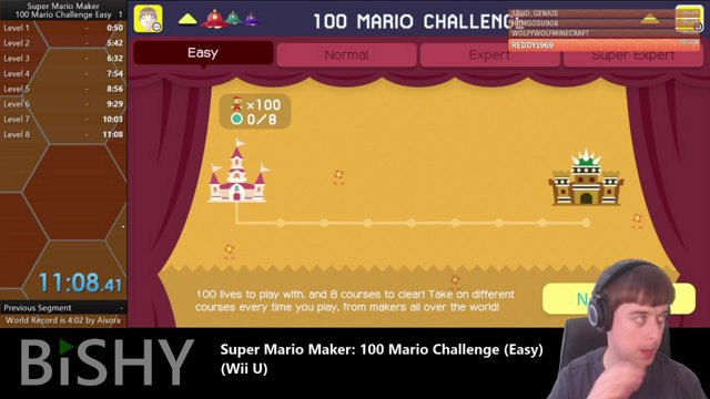100 Mario Challenge (Easy) WR Attempt