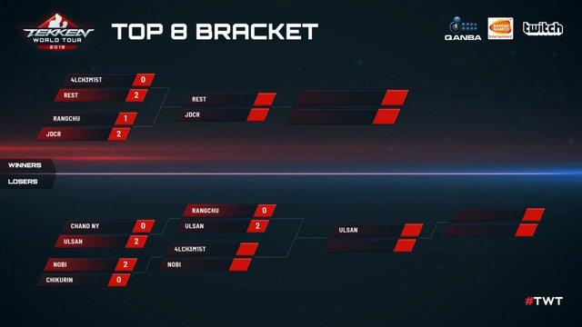 Tekken 7: GG | 4LCH3M15T vs. Yamasa | Nobi - Battle Arena Melbourne 2019 - Top 8