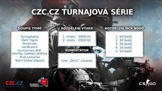 CZC.cz MČR turnajová série - finále