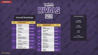 Twitch Rivals PUBG NA
