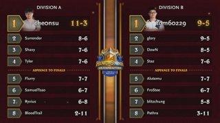Tyler vs BloodTrail - Hearthstone Grandmasters Asia-Pacific S2 2019 - Week 7