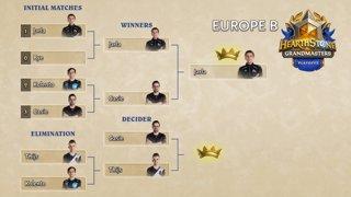 Casie vs Thijs - Group 2 Decider - Hearthstone Grandmasters Europe S2 2019 Playoffs