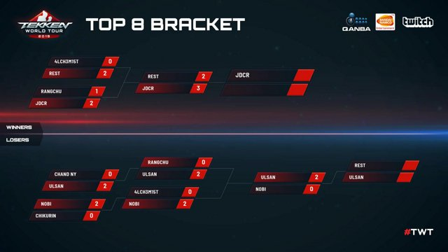 Tekken 7: FATE | Ulsan vs. JDCR - Battle Arena Melbourne 2019 - Grand Finals