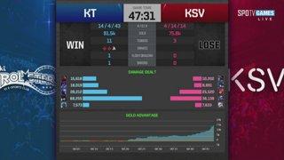 LCK Spring: SKT vs. KDM - KSV vs. KT