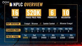 NPL Phase 3 Day 2 | National PUBG League | Match 7-12