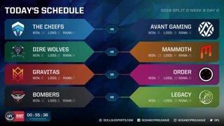 Oceanic Pro League - 4pm AEST 10th August - CHF v AV, DW v MMM, GRV v ORD, BMR v LGC