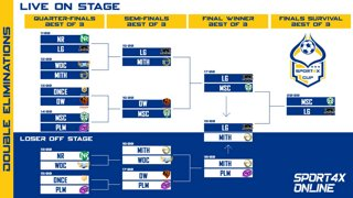 การแข่งขันเกมส์ FIFA ONLINE 4 รายการ Sport 4x Cup รายการที่รวบรวมนักแข่งระดับแนวหน้ามาประชันกัน