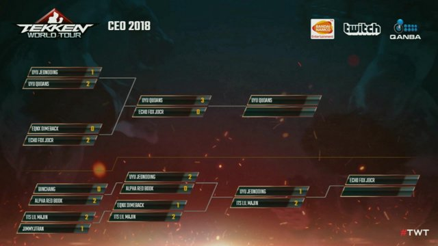 Tekken 7: ITS | LilMajin vs. UYU | Jeondding - CEO 2018 - Top 8