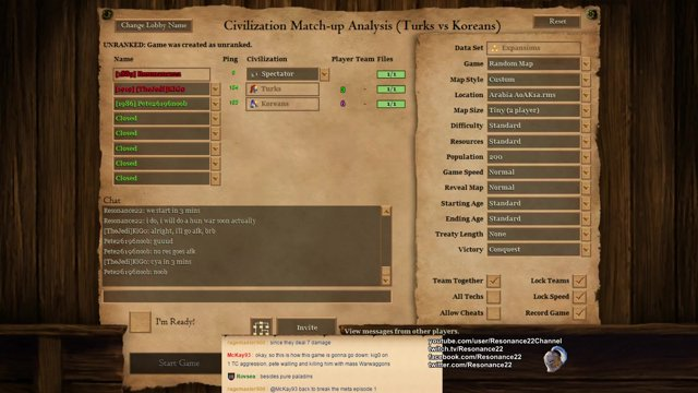 Aoe2: Civilization Match-Up Analysis (Turks vs Koreans)