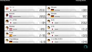 my best mario kart race