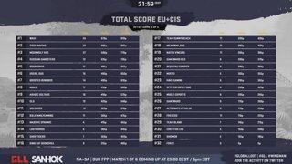 GLL Wingman IV - Sanhok Grand Final