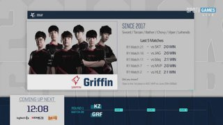 LCK Summer: SKT vs. KT - KZ vs. GRF