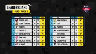ESL AUNZ Championship 2019 - PUBG: Phase 3, Week 2, Day 1 | pro.eslgaming.com/anz