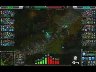 видео: [Torneo] | Online | Perú - 14/12/2013